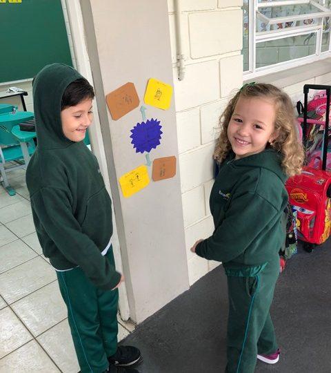 O poder do cumprimento na rotina diária das crianças – LEM – 1º ano C